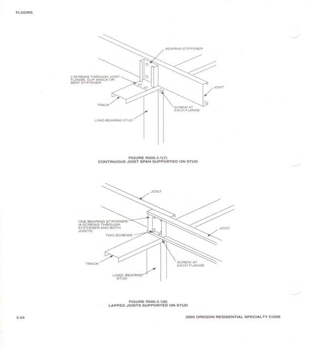 Structural Design of Light Gauge Steel Cold formed Steel